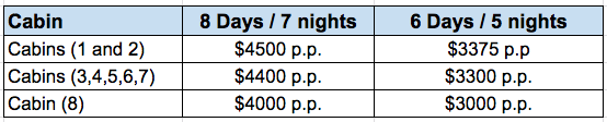 Cachalote Explorer 2020 Rates