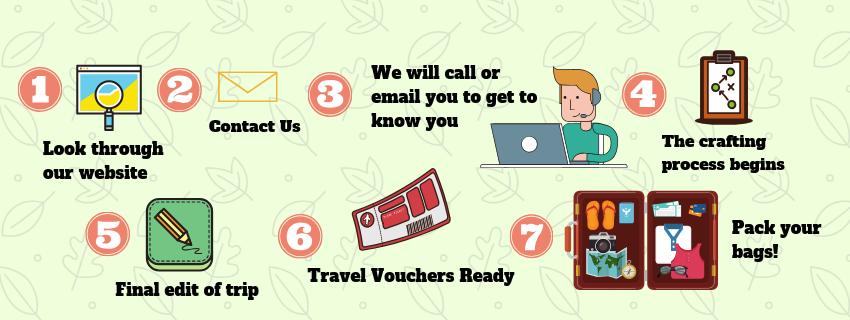 How to book a trip to Ecuador