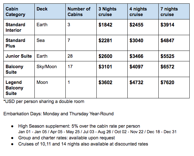 Galapagos Legend Cruise 2020 rates