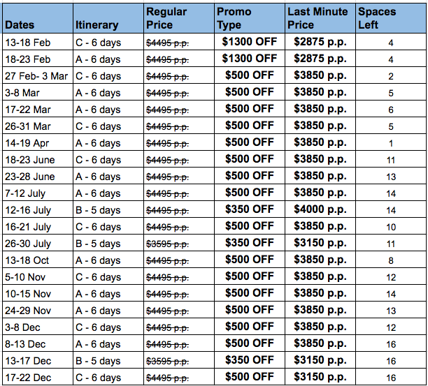 Galapagos Odyssey - First Class yacht - 2020 promos and Last Minute Deals