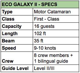Eco Galaxy II Specs