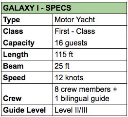 Galaxy I Specs
