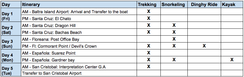 Infinity 5 Day A Itinerary