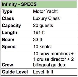 Infinity Specs