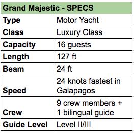 Grand Majestic Specs