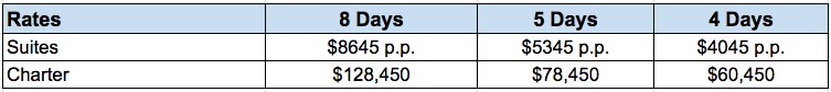 Cormorant II - 2020 rates
