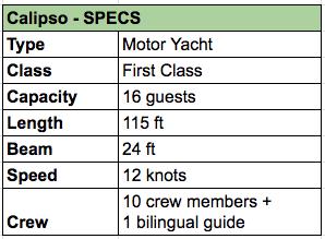 Calipso Specs