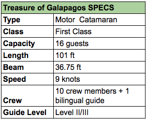 Treasure of Galapagos Specs