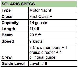 Solaris Specs