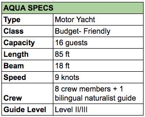 Aqua Specs