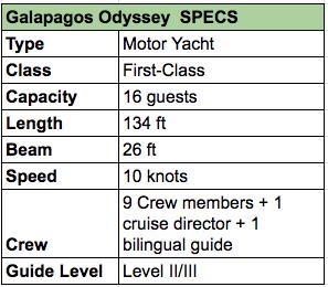 Odyssey Specs